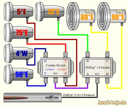 Diseqc switch подключение схема