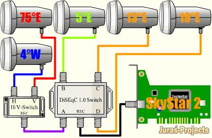 Cхема подключения одного ресивера