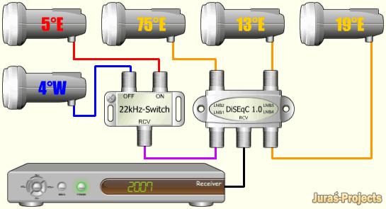 Схема конвертора тареки
